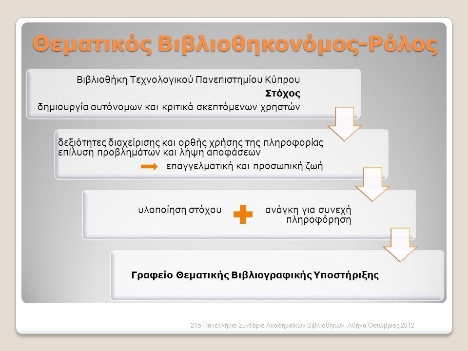 Θεματικός Βιβλιοθηκονόμος-Ρόλος 21ο Πανελλήνιο Συνέδριο Ακαδημαϊκών Βιβλιοθηκών, Αθήνα Οκτώβριος 2012 Βιβλιοθήκη Τεχνολογικού Πανεπιστημίου Κύπρου Στόχος δημιουργία αυτόνομων και κριτικά σκεπτόμενων χρηστών δεξιότητες διαχείρισης και ορθής χρήσης της πληροφορίας επίλυση προβλημάτων και λήψη αποφάσεων επαγγελματική και προσωπική ζωή υλοποίηση στόχου ανάγκη για συνεχή πληροφόρηση Γραφείο Θεματικής Βιβλιογραφικής Υποστήριξης