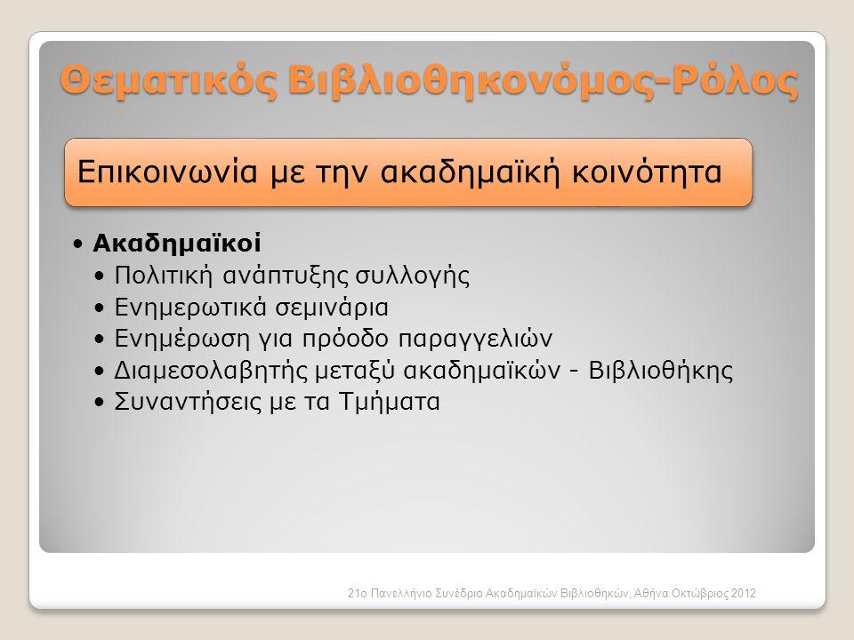 Επικοινωνία με την ακαδημαϊκή κοινότητα •Ακαδημαϊκοί •Πολιτική ανάπτυξης συλλογής •Ενημερωτικά σεμινάρια •Ενημέρωση για πρόοδο παραγγελιών •Διαμεσολαβητής μεταξύ ακαδημαϊκών - Βιβλιοθήκης •Συναντήσεις με τα Τμήματα 21ο Πανελλήνιο Συνέδριο Ακαδημαϊκών Βιβλιοθηκών, Αθήνα Οκτώβριος 2012