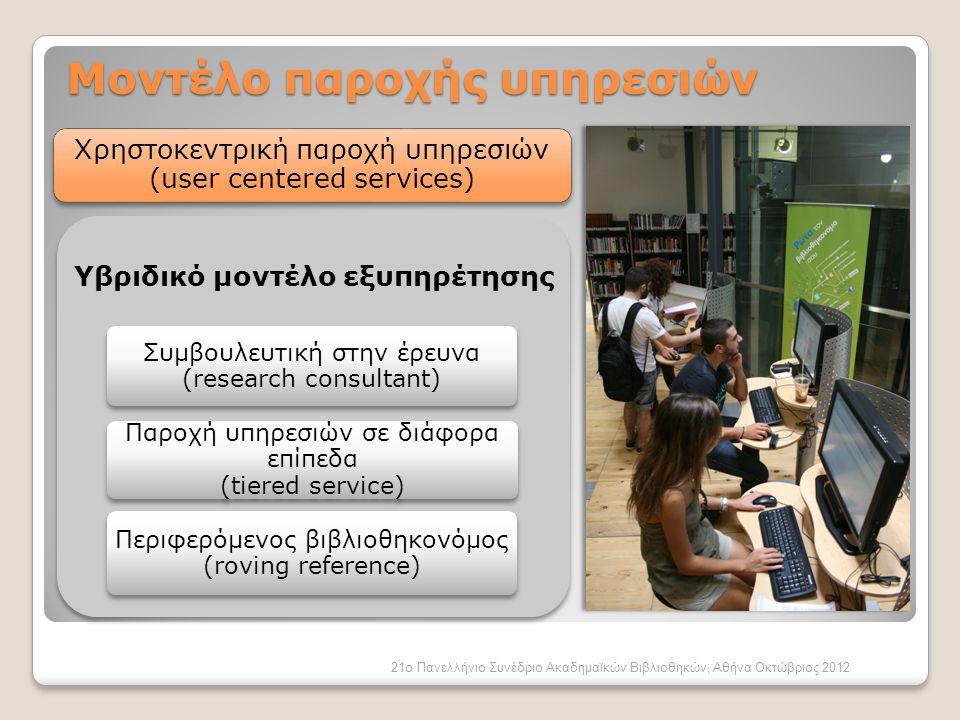 Μοντέλο παροχής υπηρεσιών 21ο Πανελλήνιο Συνέδριο Ακαδημαϊκών Βιβλιοθηκών, Αθήνα Οκτώβριος 2012 Υβριδικό μοντέλο εξυπηρέτησης Συμβουλευτική στην έρευνα (research consultant) Παροχή υπηρεσιών σε διάφορα επίπεδα (tiered service) Περιφερόμενος βιβλιοθηκονόμος (roving reference) Χρηστοκεντρική παροχή υπηρεσιών (user centered services)