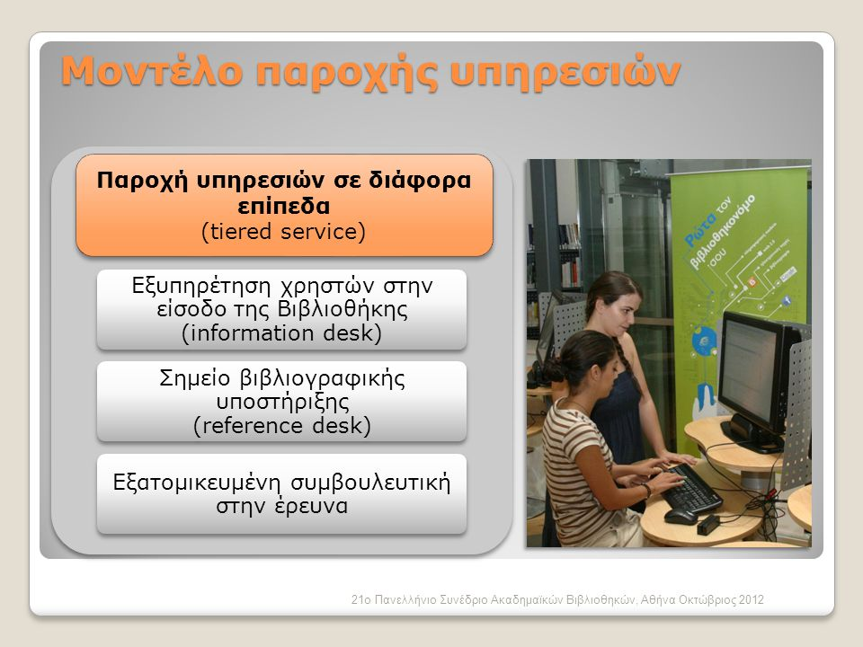 Μοντέλο παροχής υπηρεσιών 21ο Πανελλήνιο Συνέδριο Ακαδημαϊκών Βιβλιοθηκών, Αθήνα Οκτώβριος 2012 Εξυπηρέτηση χρηστών στην είσοδο της Βιβλιοθήκης (information desk) Σημείο βιβλιογραφικής υποστήριξης (reference desk) Εξατομικευμένη συμβουλευτική στην έρευνα Παροχή υπηρεσιών σε διάφορα επίπεδα (tiered service)