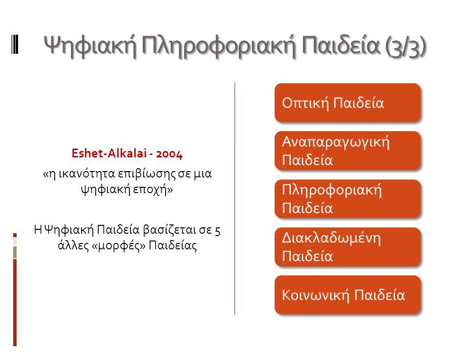 Ψηφιακή Πληροφοριακή Παιδεία (3/3) Eshet-Alkalai - 2004 «η ικανότητα επιβίωσης σε μια ψηφιακή εποχή» Η Ψηφιακή Παιδεία βασίζεται σε 5 άλλες «μορφές» Παιδείας Οπτική Παιδεία Αναπαραγωγική Παιδεία Πληροφοριακή Παιδεία Διακλαδωμένη Παιδεία Κοινωνική Παιδεία