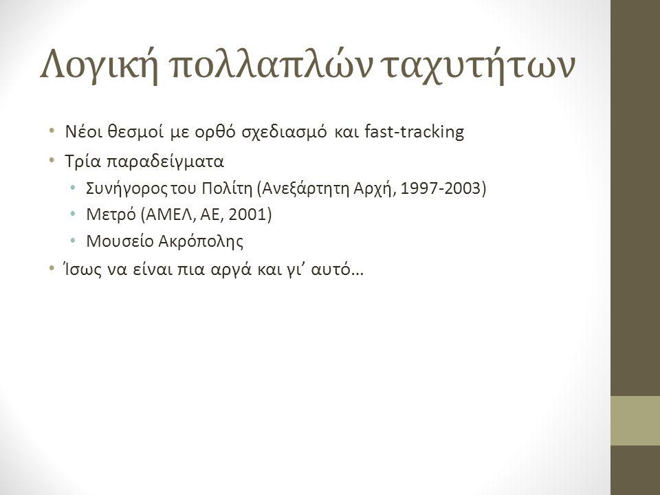 Λογική πολλαπλών ταχυτήτων • Νέοι θεσμοί με ορθό σχεδιασμό και fast-tracking • Τρία παραδείγματα • Συνήγορος του Πολίτη (Ανεξάρτητη Αρχή, 1997-2003) • Μετρό (ΑΜΕΛ, ΑΕ, 2001) • Μουσείο Ακρόπολης • Ίσως να είναι πια αργά και γι' αυτό…