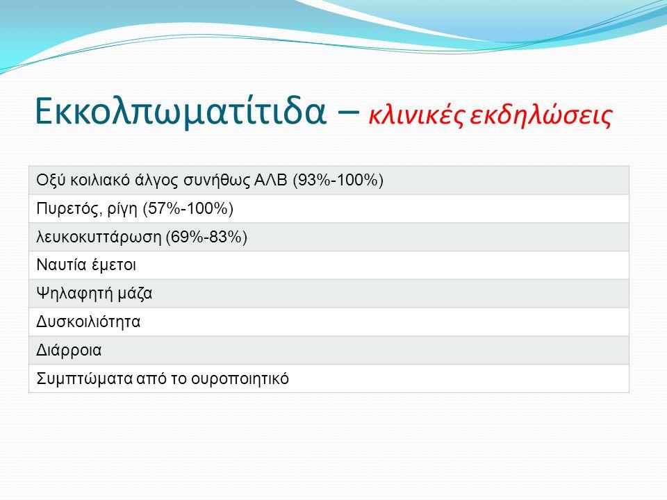 Εκκολπωματίτιδα – κλινικές εκδηλώσεις Οξύ κοιλιακό άλγος συνήθως ΑΛΒ (93%-100%) Πυρετός, ρίγη (57%-100%) λευκοκυττάρωση (69%-83%) Ναυτία έμετοι Ψηλαφητή μάζα Δυσκοιλιότητα Διάρροια Συμπτώματα από το ουροποιητικό