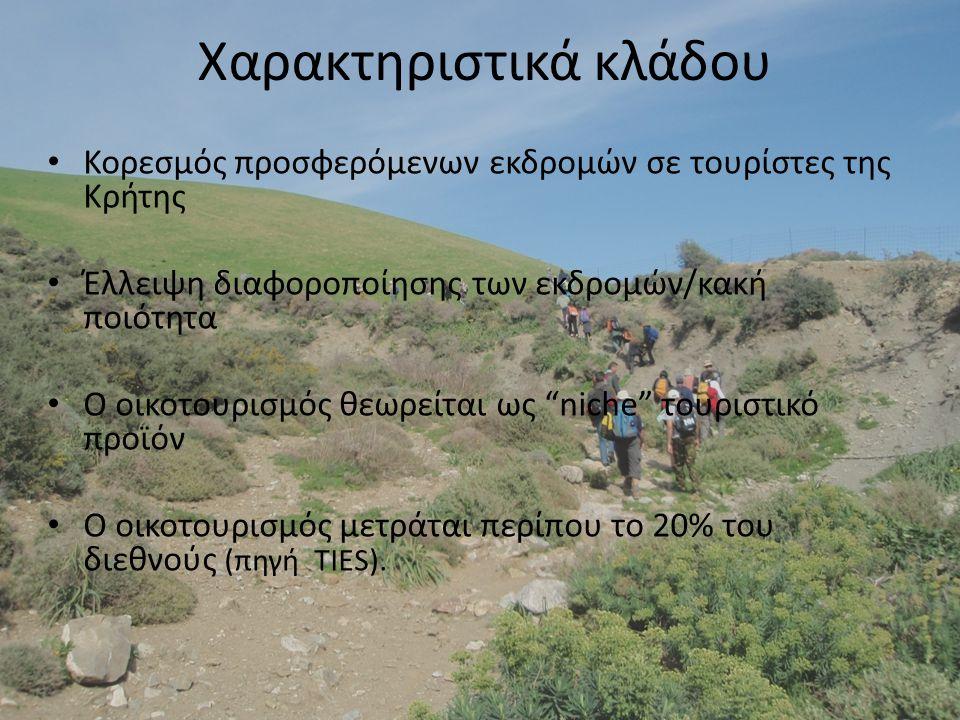 Χαρακτηριστικά κλάδου • Κορεσμός προσφερόμενων εκδρομών σε τουρίστες της Κρήτης • Έλλειψη διαφοροποίησης των εκδρομών/κακή ποιότητα • Ο οικοτουρισμός θεωρείται ως niche τουριστικό προϊόν • Ο οικοτουρισμός μετράται περίπου το 20% του διεθνούς (πηγή TIES).