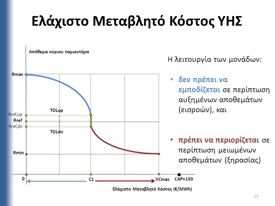 Ελάχιστο Μεταβλητό Κόστος ΥΗΣ TOLup TOLdn C1 Rref,dn Rref,up Ελάχιστο Μεταβλητό Κόστος (€/MWh) Rmin 0 Rmax Απόθεμα κύριου ταμιευτήρα Rref CAP=150 11 V