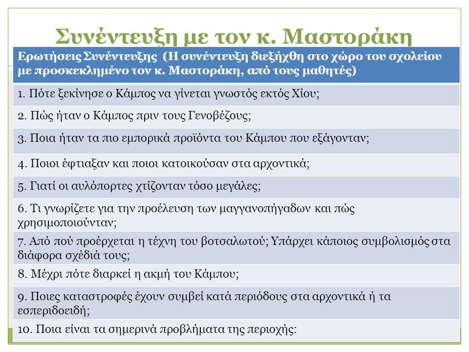 Συνέντευξη με τον κ. Μαστοράκη Ερωτήσεις Συνέντευξης (Η συνέντευξη διεξήχθη στο χώρο του σχολείου με προσκεκλημένο τον κ. Μαστοράκη, από τους μαθητές)