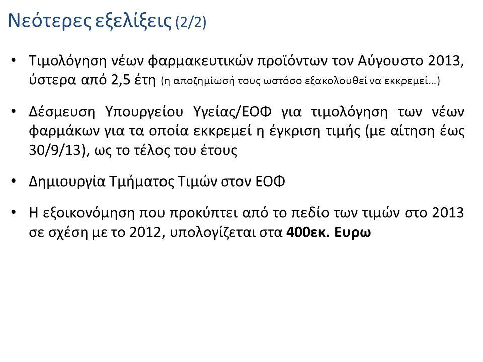 Νεότερες εξελίξεις (2/2) • Τιμολόγηση νέων φαρμακευτικών προϊόντων τον Αύγουστο 2013, ύστερα από 2,5 έτη (η αποζημίωσή τους ωστόσο εξακολουθεί να εκκρεμεί…) • Δέσμευση Υπουργείου Υγείας/ΕΟΦ για τιμολόγηση των νέων φαρμάκων για τα οποία εκκρεμεί η έγκριση τιμής (με αίτηση έως 30/9/13), ως το τέλος του έτους • Δημιουργία Τμήματος Τιμών στον ΕΟΦ • Η εξοικονόμηση που προκύπτει από το πεδίο των τιμών στο 2013 σε σχέση με το 2012, υπολογίζεται στα 400εκ.