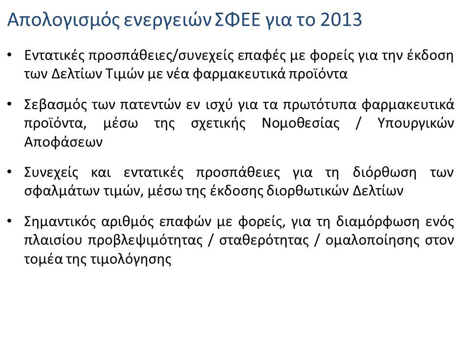 Απολογισμός ενεργειών ΣΦΕΕ για το 2013 • Εντατικές προσπάθειες/συνεχείς επαφές με φορείς για την έκδοση των Δελτίων Τιμών με νέα φαρμακευτικά προϊόντα • Σεβασμός των πατεντών εν ισχύ για τα πρωτότυπα φαρμακευτικά προϊόντα, μέσω της σχετικής Νομοθεσίας / Υπουργικών Αποφάσεων • Συνεχείς και εντατικές προσπάθειες για τη διόρθωση των σφαλμάτων τιμών, μέσω της έκδοσης διορθωτικών Δελτίων • Σημαντικός αριθμός επαφών με φορείς, για τη διαμόρφωση ενός πλαισίου προβλεψιμότητας / σταθερότητας / ομαλοποίησης στον τομέα της τιμολόγησης