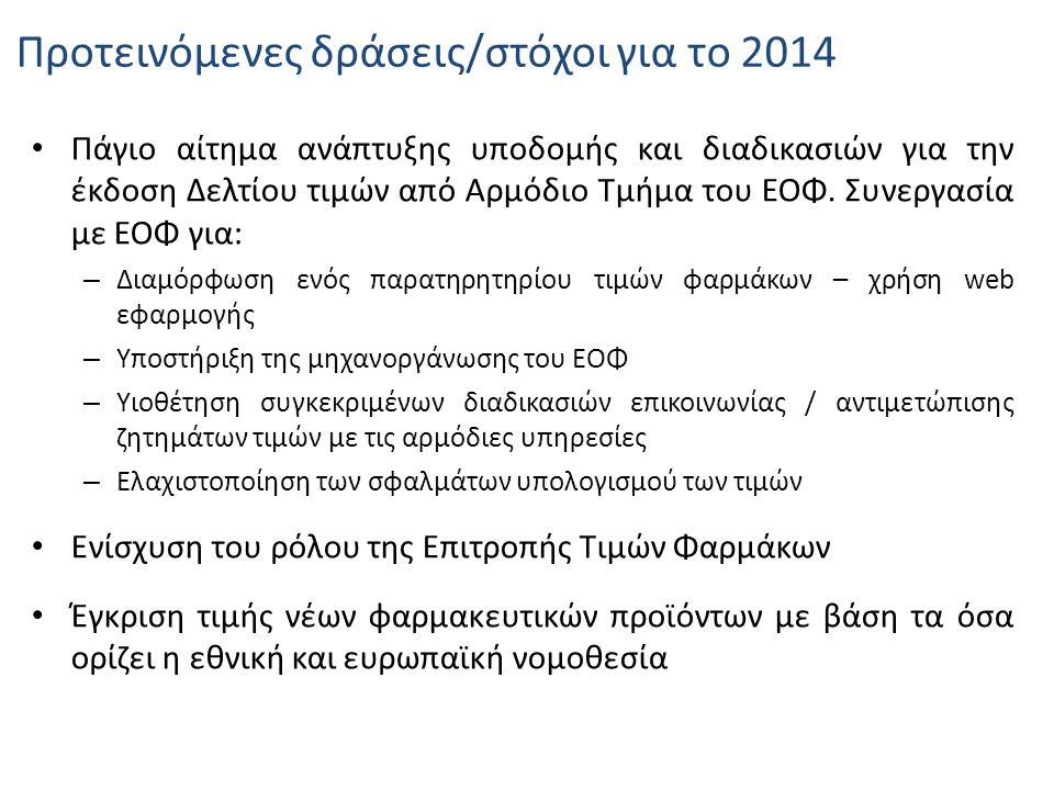 Προτεινόμενες δράσεις/στόχοι για το 2014 • Πάγιο αίτημα ανάπτυξης υποδομής και διαδικασιών για την έκδοση Δελτίου τιμών από Αρμόδιο Τμήμα του ΕΟΦ.