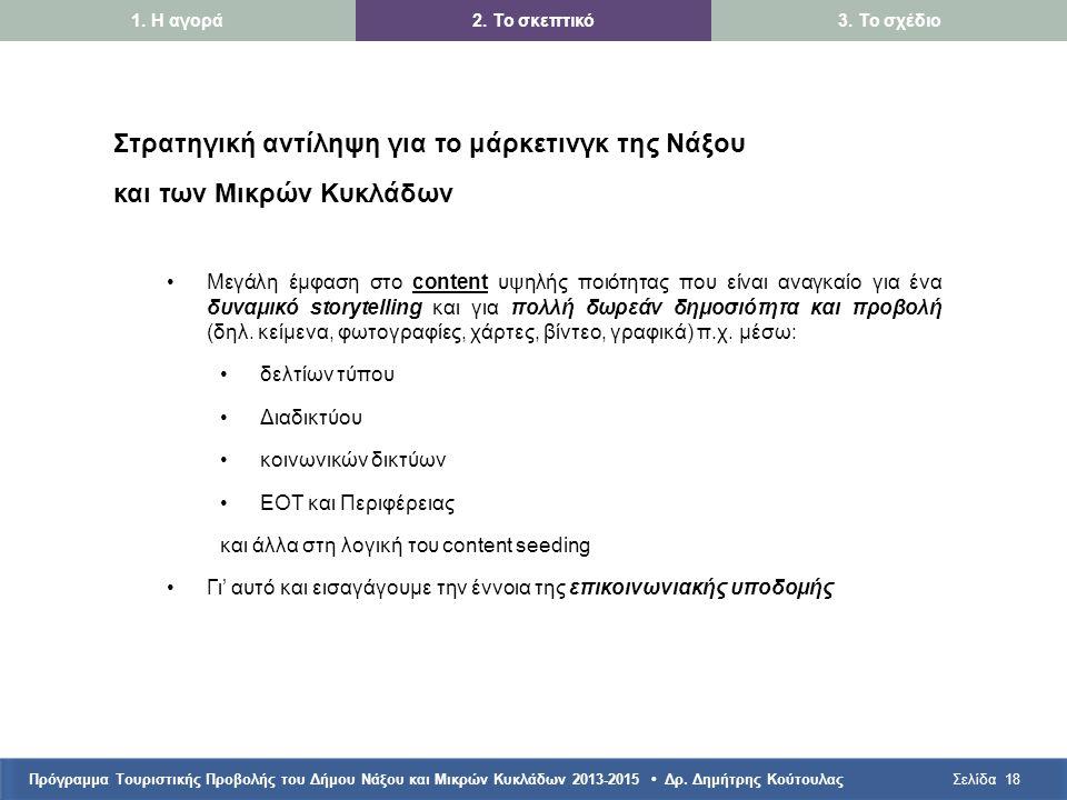Πρόγραμμα Τουριστικής Προβολής του Δήμου Νάξου και Μικρών Κυκλάδων 2013-2015 • Δρ. Δημήτρης ΚούτουλαςΣελίδα18 1. Η αγορά2. Το σκεπτικό3. Το σχέδιο Στρ