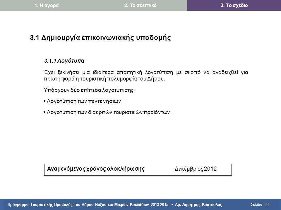 Πρόγραμμα Τουριστικής Προβολής του Δήμου Νάξου και Μικρών Κυκλάδων 2013-2015 • Δρ. Δημήτρης ΚούτουλαςΣελίδα23 3.1 Δημιουργία επικοινωνιακής υποδομής 3