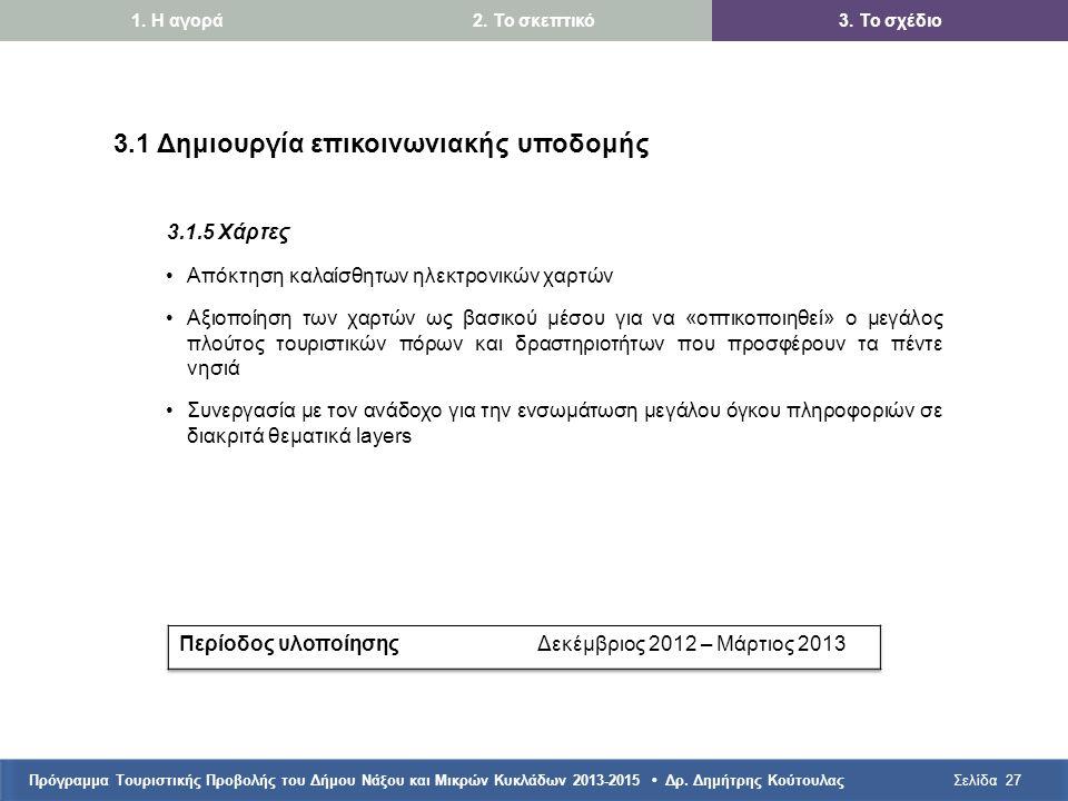 Πρόγραμμα Τουριστικής Προβολής του Δήμου Νάξου και Μικρών Κυκλάδων 2013-2015 • Δρ. Δημήτρης ΚούτουλαςΣελίδα27 3.1 Δημιουργία επικοινωνιακής υποδομής 3