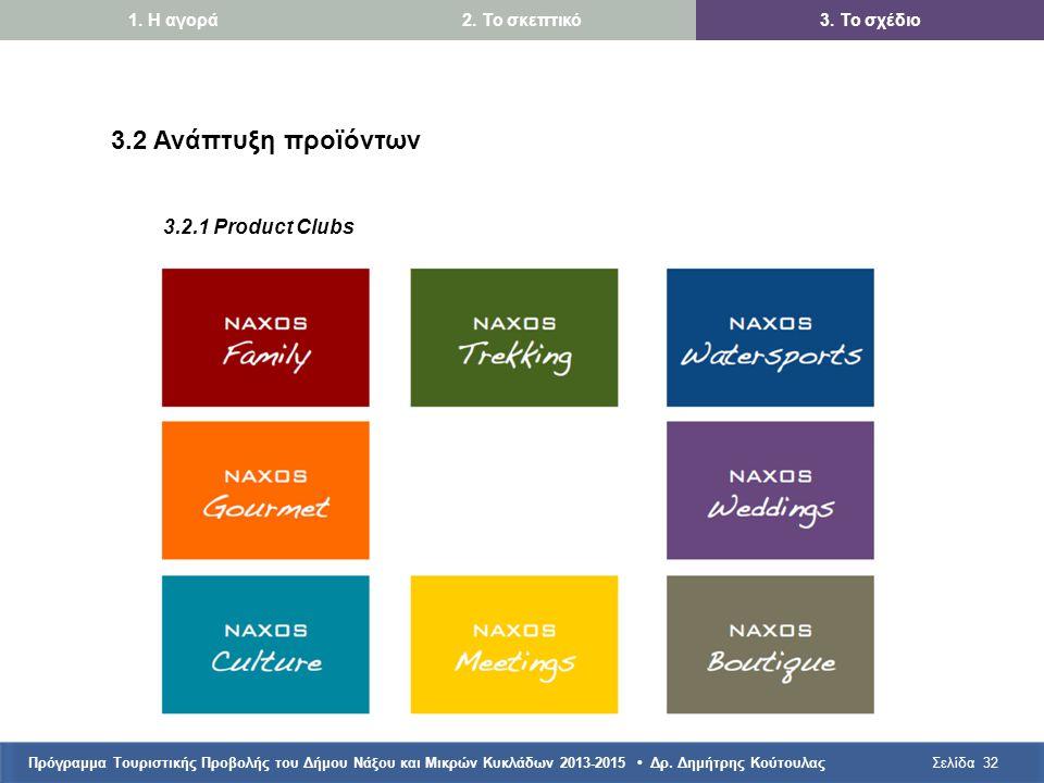Πρόγραμμα Τουριστικής Προβολής του Δήμου Νάξου και Μικρών Κυκλάδων 2013-2015 • Δρ. Δημήτρης ΚούτουλαςΣελίδα32 3.2 Ανάπτυξη προϊόντων 3.2.1 Product Clu