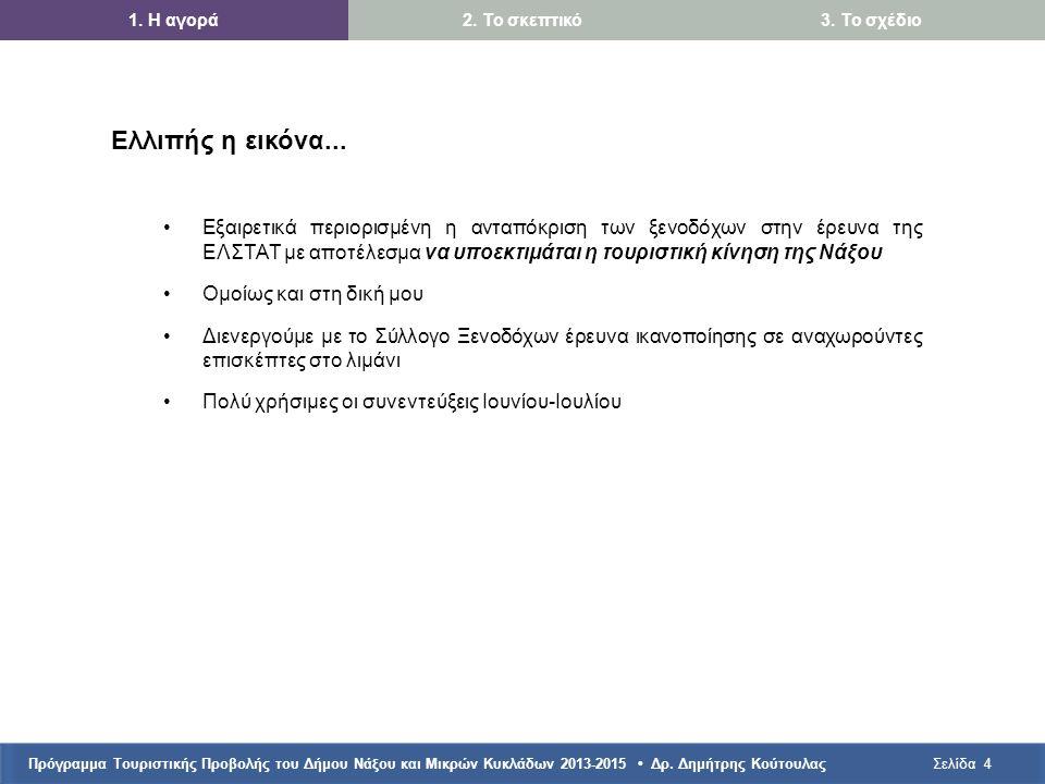 Πρόγραμμα Τουριστικής Προβολής του Δήμου Νάξου και Μικρών Κυκλάδων 2013-2015 • Δρ.