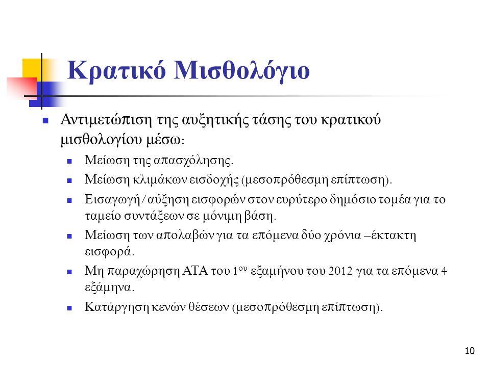 Κρατικό Μισθολόγιο  Αντιμετώ π ιση της αυξητικής τάσης του κρατικού μισθολογίου μέσω :  Μείωση της α π ασχόλησης.