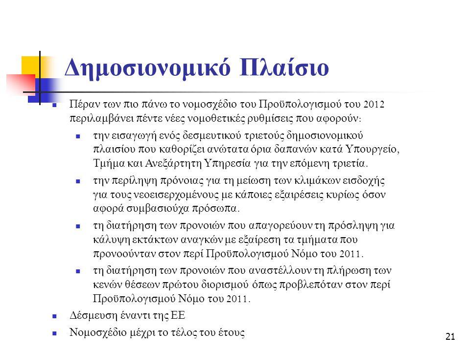 Δημοσιονομικό Πλαίσιο  Πέραν των π ιο π άνω το νομοσχέδιο του Προϋ π ολογισμού του 2012 π εριλαμβάνει π έντε νέες νομοθετικές ρυθμίσεις π ου αφορούν :  την εισαγωγή ενός δεσμευτικού τριετούς δημοσιονομικού π λαισίου π ου καθορίζει ανώτατα όρια δα π ανών κατά Υ π ουργείο, Τμήμα και Ανεξάρτητη Υ π ηρεσία για την ε π όμενη τριετία.