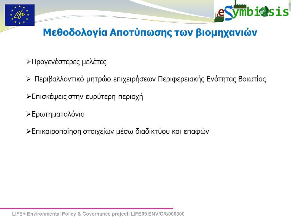 LIFE+ Environmental Policy & Governance project: LIFE09 ENV/GR/000300 eSYMBIOSIS Μεθοδολογία Αποτύπωσης των βιομηχανιών  Προγενέστερες μελέτες  Περιβαλλοντικό μητρώο επιχειρήσεων Περιφερειακής Ενότητας Βοιωτίας  Επισκέψεις στην ευρύτερη περιοχή  Ερωτηματολόγια  Επικαιροποίηση στοιχείων μέσω διαδικτύου και επαφών
