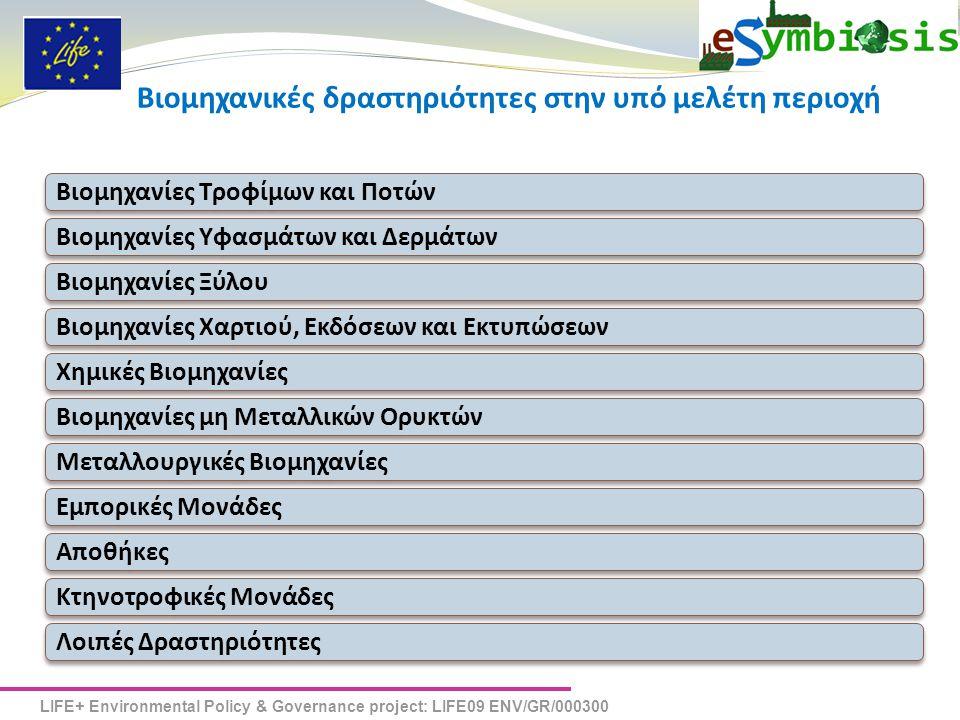 LIFE+ Environmental Policy & Governance project: LIFE09 ENV/GR/000300 eSYMBIOSIS Βιομηχανίες Τροφίμων και Ποτών Βιομηχανίες Υφασμάτων και Δερμάτων Βιομηχανίες Ξύλου Βιομηχανίες Χαρτιού, Εκδόσεων και Εκτυπώσεων Χημικές Βιομηχανίες Βιομηχανίες μη Μεταλλικών Ορυκτών Μεταλλουργικές Βιομηχανίες Εμπορικές Μονάδες Αποθήκες Κτηνοτροφικές Μονάδες Λοιπές Δραστηριότητες Βιομηχανικές δραστηριότητες στην υπό μελέτη περιοχή