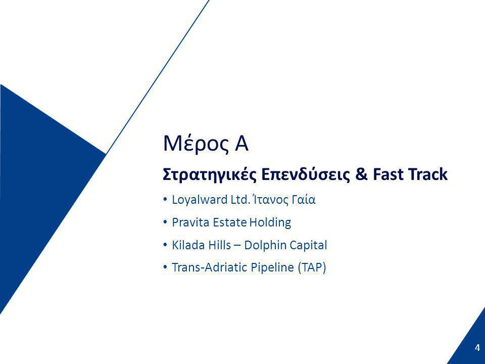 4 Μέρος Α Στρατηγικές Επενδύσεις & Fast Track • Loyalward Ltd.