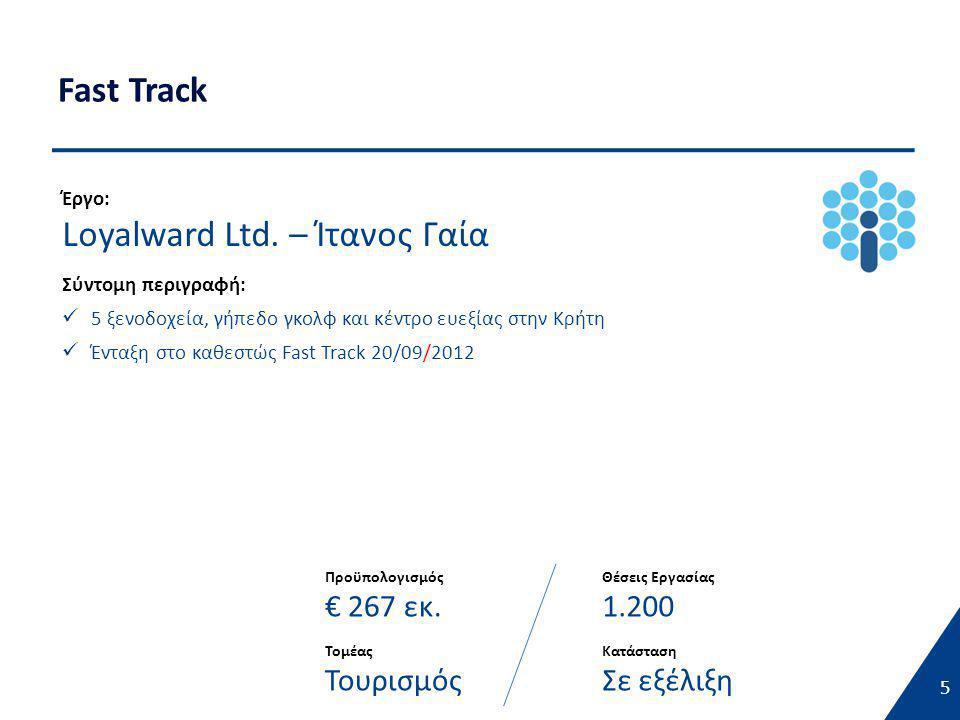 Fast Track 6 Έργο: Pravita Estate Holdings Σύντομη περιγραφή:  3 ξενοδοχεία, 3 συγκροτήματα τουριστικών κατοικιών, 4 γήπεδα γκολφ, συνεδριακό κέντρο και προπονητικό κέντρο στη Χαλκιδική  Ένταξη στο καθεστώς Fast Track 25/09/2013 Προϋπολογισμός € 726 εκ.