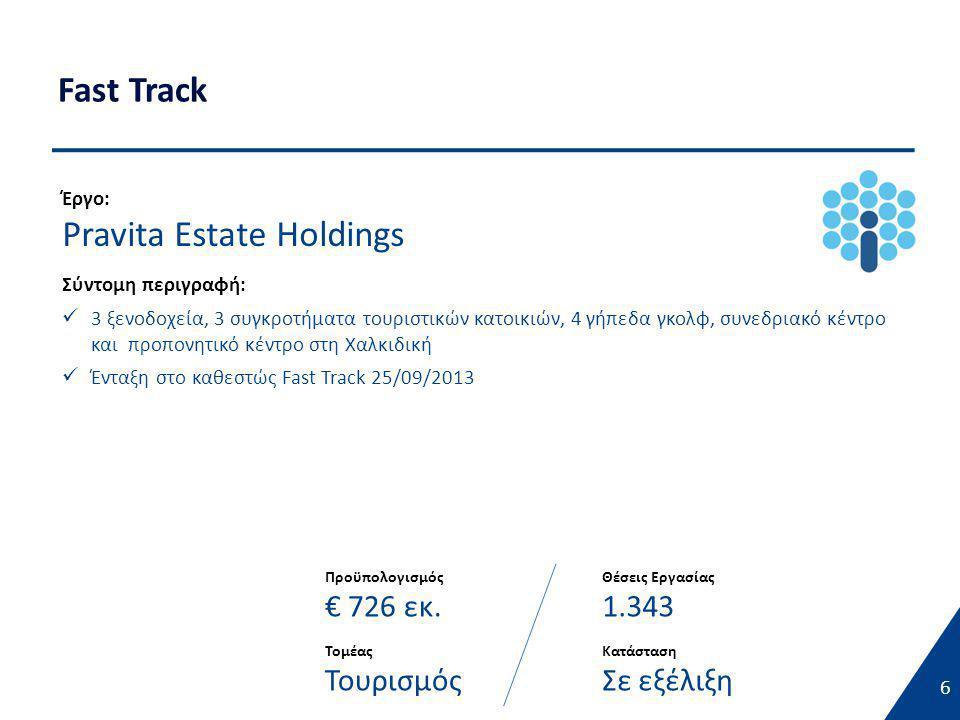 17 15/01/2014 Επέκταση Δραστηριοτήτων 2/2 17 ΕΠΕΝΔΥΤΗΣΕΠΕΝΔΥΣΗ BOEHRINGER INGELHEIM Δημιουργία νέας παραγωγικής μονάδας (Π/Υ € 10 εκ.) COSCO Εγκαίνια Προβλήτας 3 του ΟΛΠ, δυόμιση χρόνια νωρίτερα της συμβατικής υποχρέωσης (Π/Υ €340 εκ.) GSK Ανάθεση παραγωγής 4 μη συνταγογραφούμενων προϊόντων στην ΦΑΜΑΡ ΣΑΡΑΝΤΗΣΜεταφορά παραγωγής προϊόντων από Ρουμανία σε Ελλάδα NESTLÉ Νέα γραμμή παραγωγής ελληνικού καφέ στα Οινόφυτα HENKEL Επιστροφή γραμμών παραγωγής στην Ελλάδα – συμφωνία με ROLCO ΒΙΑΝΙΛ UNILEVER Μεταφορά παραγωγής 110 κωδικών από το εξωτερικό EARTH FRIENDLY PRODUCTS Εγκαίνια στην Αθήνα 1 ου γραφείου στο εξωτερικό