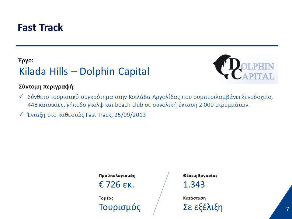Fast Track 7 Έργο: Kilada Hills – Dolphin Capital Σύντομη περιγραφή:  Σύνθετο τουριστικό συγκρότημα στην Κοιλάδα Αργολίδας που συμπεριλαμβάνει ξενοδοχείο, 448 κατοικίες, γήπεδο γκολφ και beach club σε συνολική έκταση 2.000 στρεμμάτων.