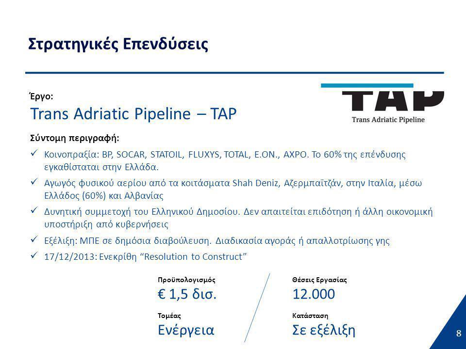 Στρατηγικές Επενδύσεις 8 Έργο: Trans Adriatic Pipeline – TAP Σύντομη περιγραφή:  Κοινοπραξία: ΒP, SOCAR, STATOIL, FLUXYS, TOTAL, E.ON., AXPO.