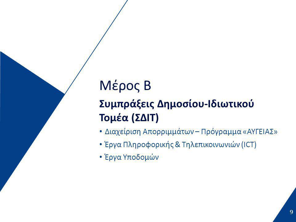 9 Μέρος Β Συμπράξεις Δημοσίου-Ιδιωτικού Τομέα (ΣΔΙΤ) • Διαχείριση Απορριμμάτων – Πρόγραμμα «ΑΥΓΕΙΑΣ» • Έργα Πληροφορικής & Τηλεπικοινωνιών (ICT) • Έργα Υποδομών