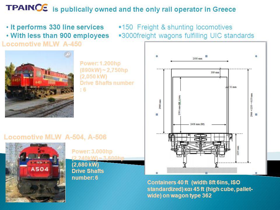 Πλήρεις υπηρεσίες εμπορευματικών μεταφορών, από το σημείο παραγωγής μέχρι το σημείο κατανάλωσης.