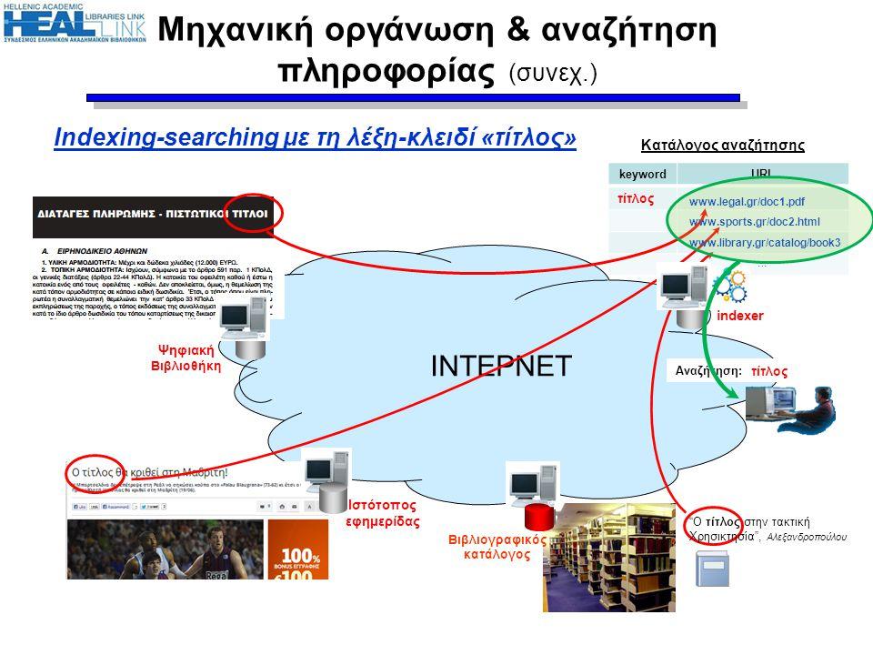 Μηχανική οργάνωση & αναζήτηση πληροφορίας (συνεχ.) ΙΝΤΕΡΝΕΤ Ιστότοπος εφημερίδας Ψηφιακή Βιβλιοθήκη Βιβλιογραφικός κατάλογος Κατάλογος αναζήτησης keyw