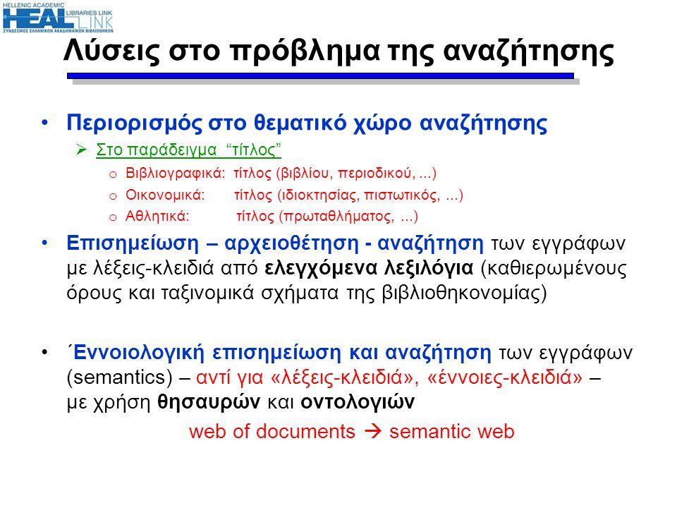 """Λύσεις στο πρόβλημα της αναζήτησης •Περιορισμός στο θεματικό χώρο αναζήτησης  Στο παράδειγμα """"τίτλος"""" o Βιβλιογραφικά: τίτλος (βιβλίου, περιοδικού,.."""