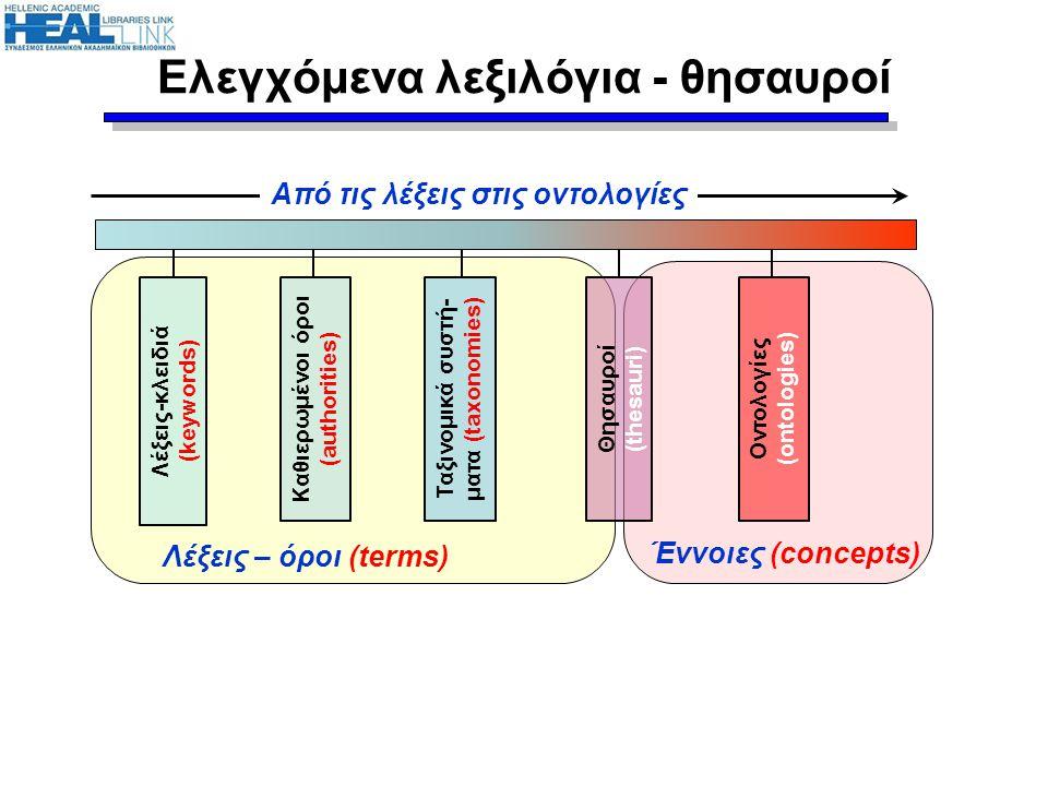 Ελεγχόμενα λεξιλόγια - θησαυροί Λέξεις-κλειδιά (keywords) Καθιερωμένοι όροι (authorities) Ταξινομικά συστή- ματα (taxonomies) Θησαυροί (thesauri) Οντο