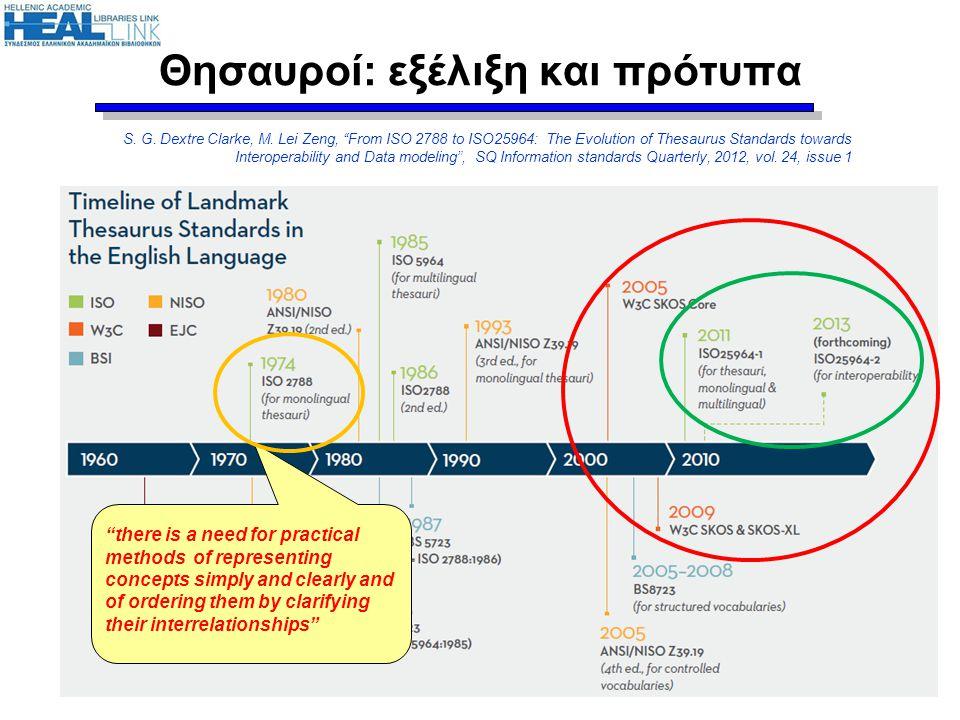 Τα πρότυπα ISO και W3C •ISO 25964-1 Information and Documentation – Thesauri and interoperability with other vocabularies – Part 1: Thesauri for Information retrieval (2011) •ISO 25964-2 Information and Documentation – Thesauri and interoperability with other vocabularies – Part 2: Interoperability with other vocabularies (2013) ΙΝΤΕΡΝΕΤ / WEB • W3C Recommendation SKOS Simple Knowledge Organization System Reference (2009) (για τη δημοσίευση εννοιο- κεντρικών λεξιλογίων – θησαυρών στο Web)