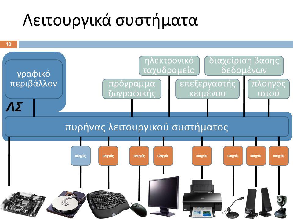 ΛΣ οδηγός Λειτουργικά συστήματα 10 π υρήνας λειτουργικού συστήματος ε π εξεργαστής κειμένου ηλεκτρονικό ταχυδρομείο διαχείριση βάσης δεδομένων π λοηγό