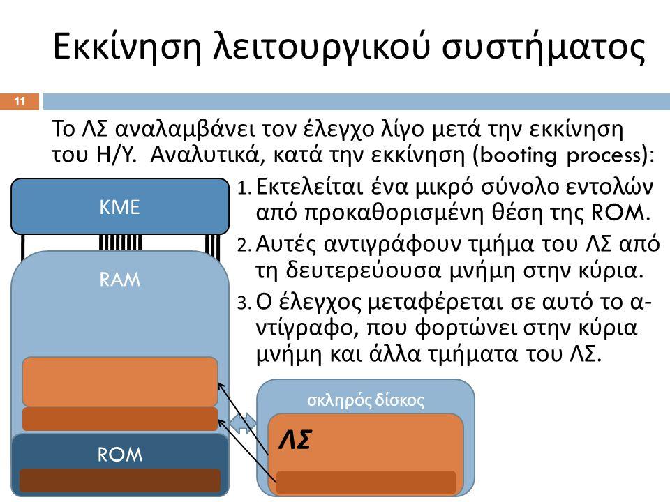 Το ΛΣ αναλαμβάνει τον έλεγχο λίγο μετά την εκκίνηση του Η / Υ. Αναλυτικά, κατά την εκκίνηση (booting process): 1. Εκτελείται ένα μικρό σύνολο εντολών
