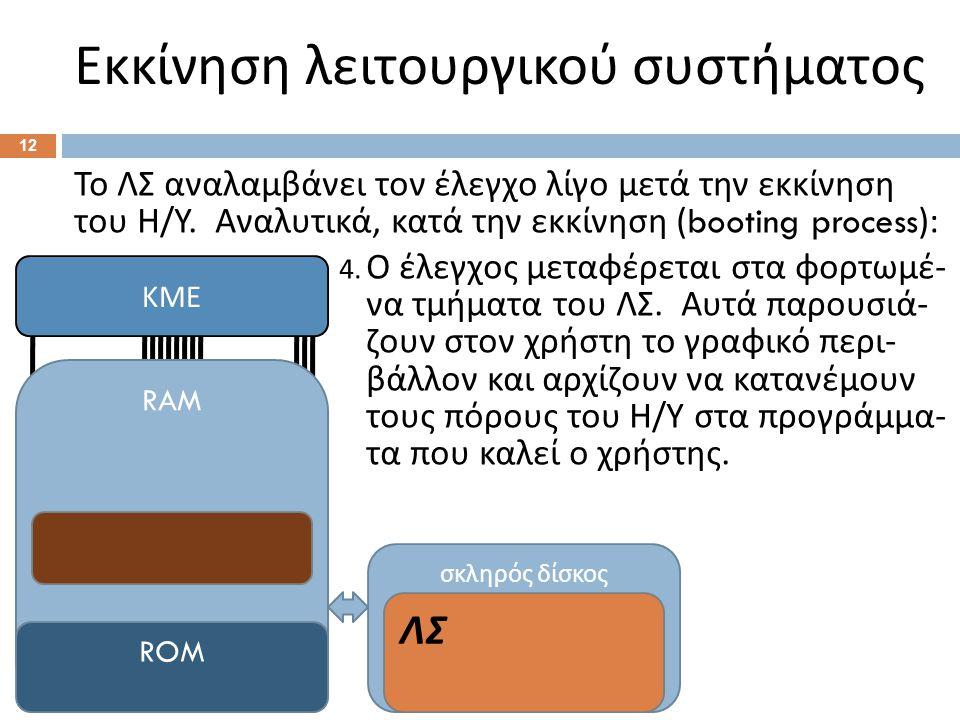 Το ΛΣ αναλαμβάνει τον έλεγχο λίγο μετά την εκκίνηση του Η / Υ. Αναλυτικά, κατά την εκκίνηση (booting process): 4. Ο έλεγχος μεταφέρεται στα φορτωμέ -