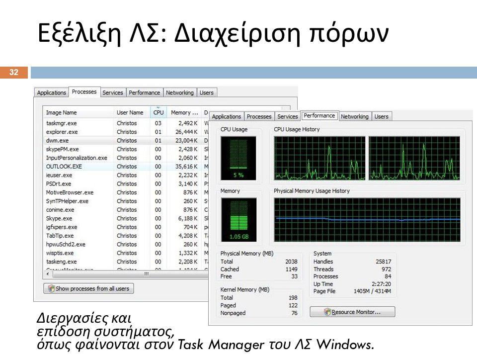 Εξέλιξη ΛΣ : Διαχείριση πόρων 32 Διεργασίες και επίδοση συστήματος, όπως φαίνονται στον Task Manager του ΛΣ Windows.