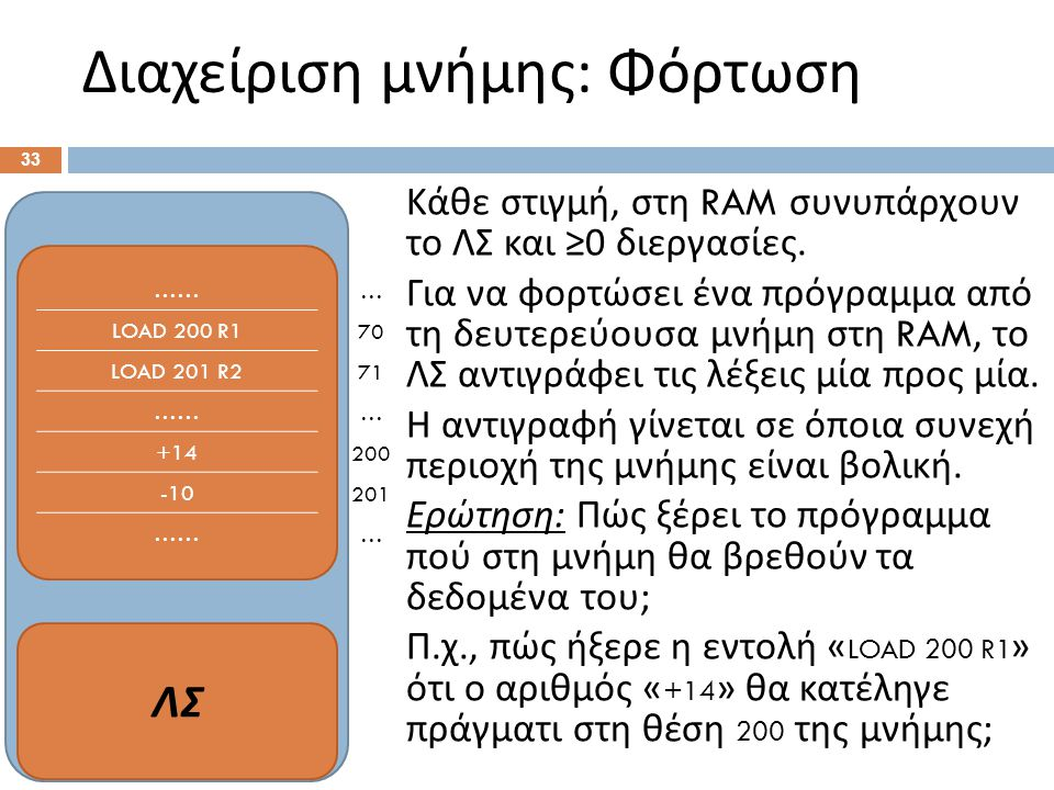 … 70 71 … 200 201 … Διαχείριση μνήμης : Φόρτωση 33 Κάθε στιγμή, στη RAM συνυπάρχουν το ΛΣ και ≥0 διεργασίες. Για να φορτώσει ένα πρόγραμμα από τη δευτ