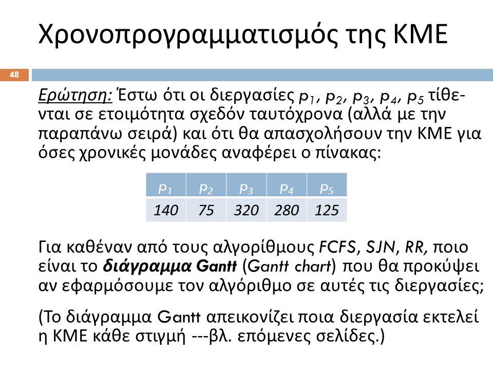48 Ερώτηση : Έστω ότι οι διεργασίες p 1, p 2, p 3, p 4, p 5 τίθε - νται σε ετοιμότητα σχεδόν ταυτόχρονα ( αλλά με την παραπάνω σειρά ) και ότι θα απασ