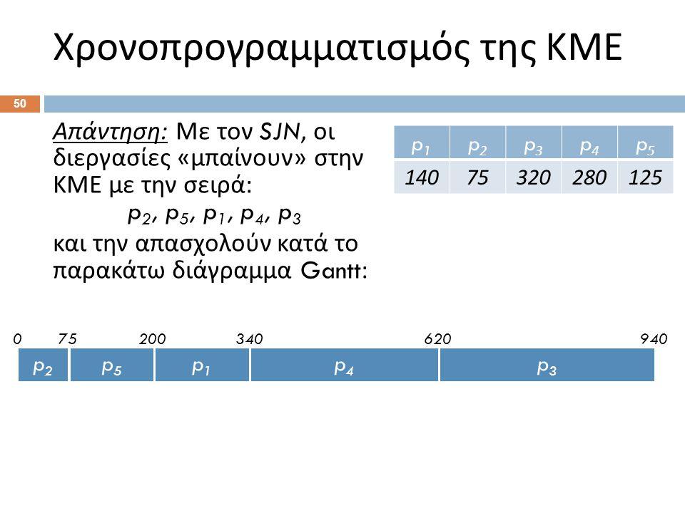 50 Απάντηση : Με τον SJN, οι διεργασίες « μπαίνουν » στην ΚΜΕ με την σειρά : p 2, p 5, p 1, p 4, p 3 και την απασχολούν κατά το παρακάτω διάγραμμα Gan