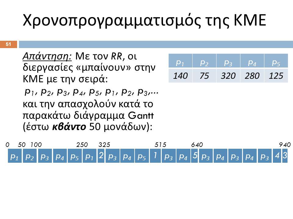 51 Απάντηση : Με τον RR, οι διεργασίες « μπαίνουν » στην ΚΜΕ με την σειρά : p 1, p 2, p 3, p 4, p 5, p 1, p 2, p 3,... και την απασχολούν κατά το παρα