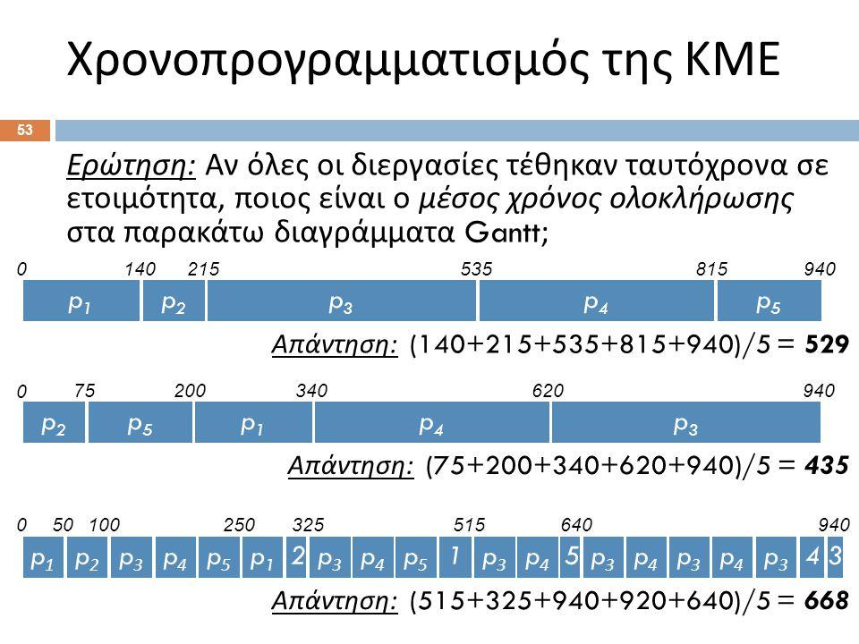 53 Ερώτηση : Αν όλες οι διεργασίες τέθηκαν ταυτόχρονα σε ετοιμότητα, ποιος είναι ο μέσος χρόνος ολοκλήρωσης στα παρακάτω διαγράμματα Gantt; 0 14021553