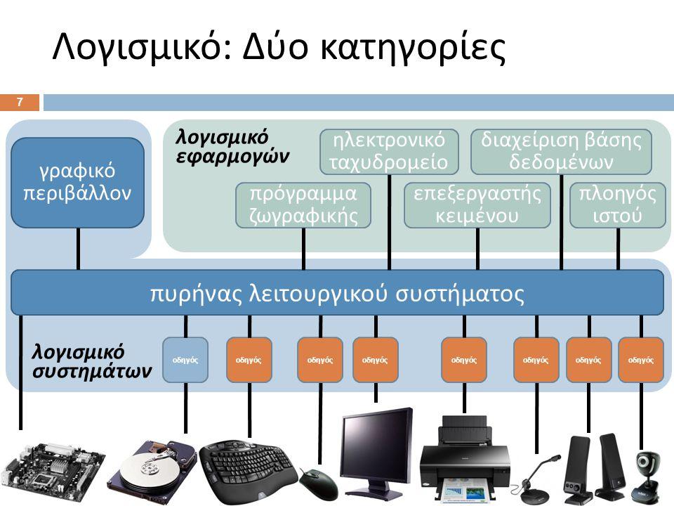 λογισμικό συστημάτων οδηγός λογισμικό εφαρμογών Λογισμικό : Δύο κατηγορίες 7 π υρήνας λειτουργικού συστήματος ε π εξεργαστής κειμένου ηλεκτρονικό ταχυ