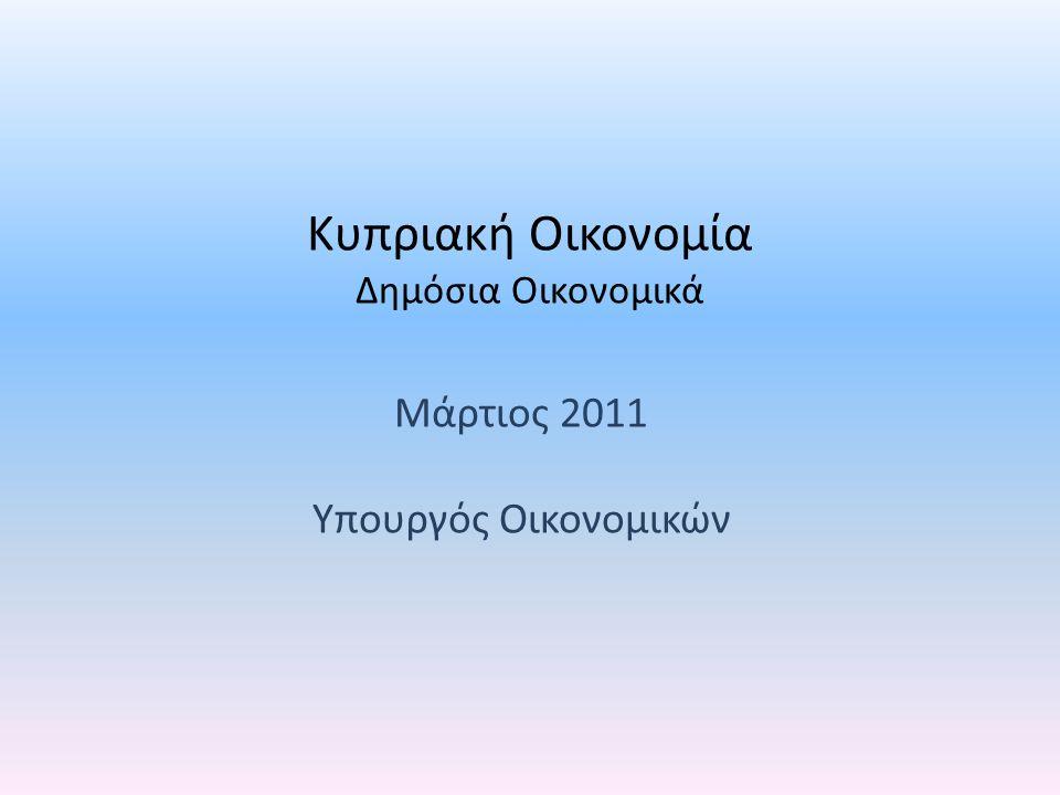 Source: Ministry of Finance, DIF, Eurostat Δημόσιο Χρέος 2011 - % επί του ΑΕΠ Χρέος % του ΑΕΠΑρχές 2008Τέλος 2010 Κύπρος58.3%60.6% Ευρω-ζώνη69.7%84.1% Δημόσιο Χρέος