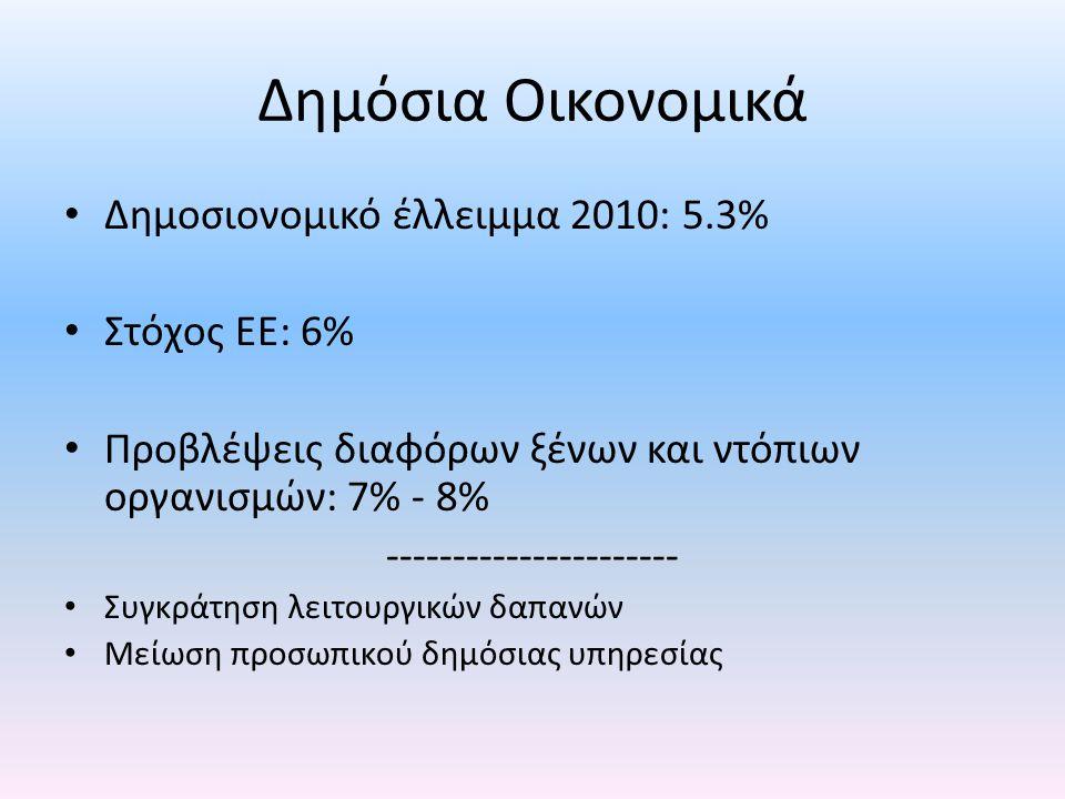 Δημόσια Οικονομικά • Δημοσιονομικό έλλειμμα 2010: 5.3% • Στόχος ΕΕ: 6% • Προβλέψεις διαφόρων ξένων και ντόπιων οργανισμών: 7% - 8% -------------------