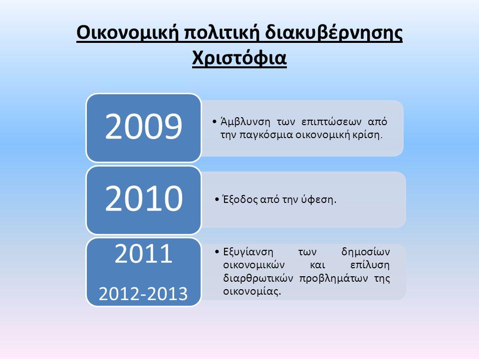Οικονομική πολιτική διακυβέρνησης Χριστόφια •Άμβλυνση των επιπτώσεων από την παγκόσμια οικονομική κρίση. 2009 •Έξοδος από την ύφεση. 2010 •Εξυγίανση τ