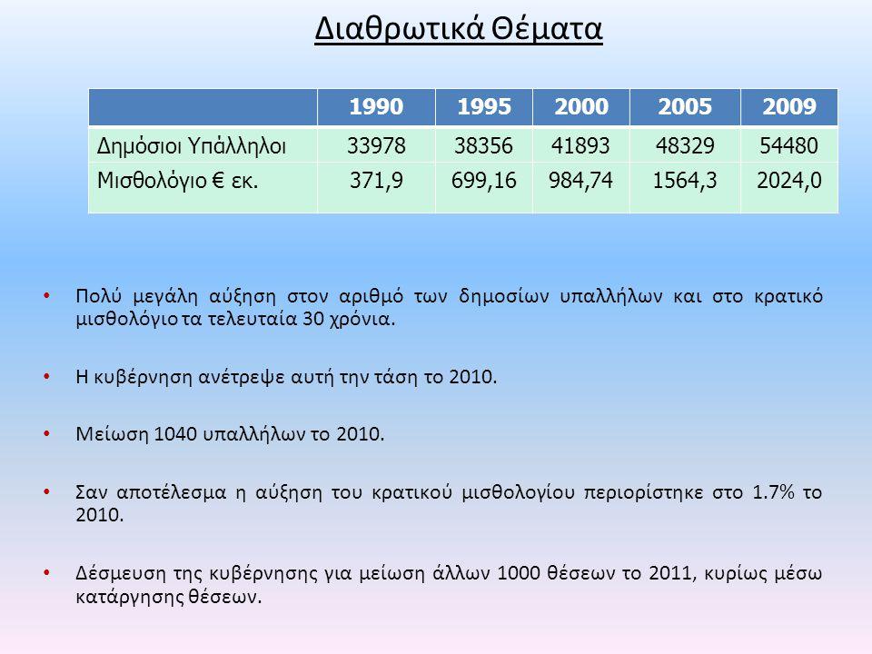 Διαθρωτικά Θέματα • Πολύ μεγάλη αύξηση στον αριθμό των δημοσίων υπαλλήλων και στο κρατικό μισθολόγιο τα τελευταία 30 χρόνια. • Η κυβέρνηση ανέτρεψε αυ