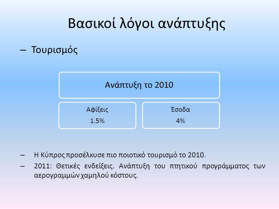 Βασικοί λόγοι ανάπτυξης – Τουρισμός – Η Κύπρος προσέλκυσε πιο ποιοτικό τουρισμό το 2010. – 2011: Θετικές ενδείξεις. Ανάπτυξη του πτητικού προγράμματος
