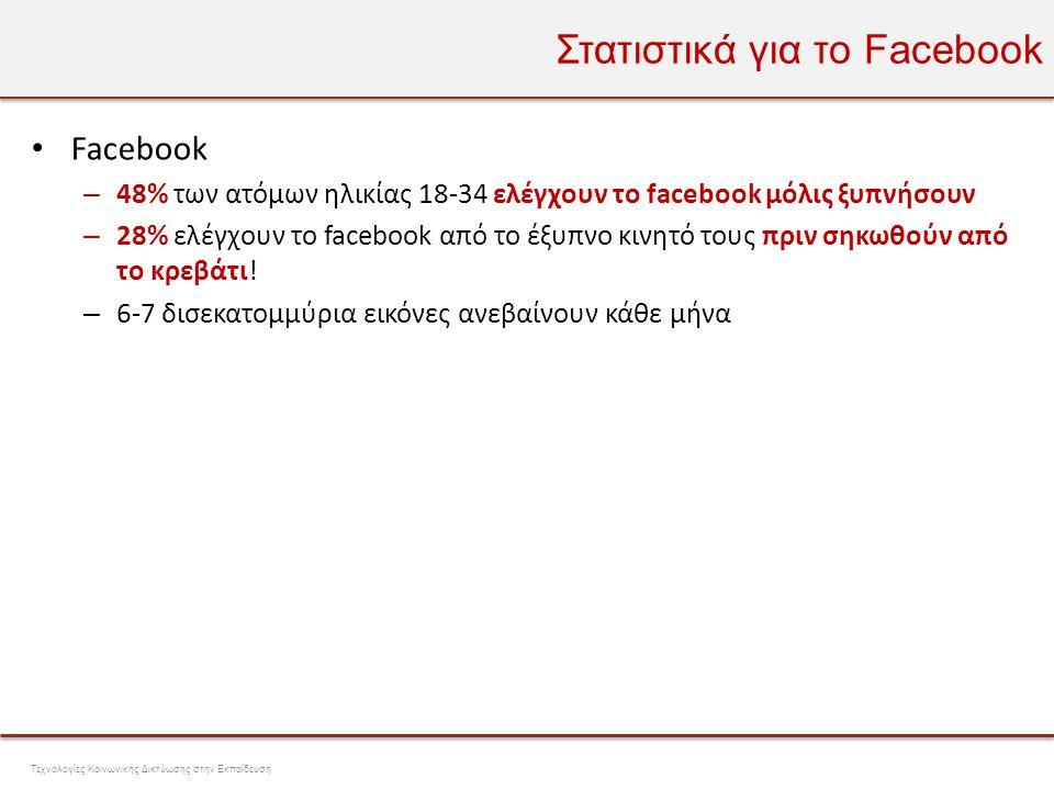 Στατιστικά για το Facebook • Facebook – 48% των ατόμων ηλικίας 18-34 ελέγχουν το facebook μόλις ξυπνήσουν – 28% ελέγχουν το facebook από το έξυπνο κιν