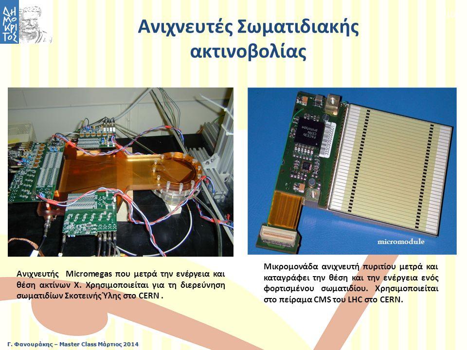 Γ. Φανουράκης – Master Class Μάρτιος 2014 10 micromodule Μικρομονάδα ανιχνευτή πυριτίου μετρά και καταγράφει την θέση και την ενέργεια ενός φορτισμένο